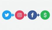 SMMhane – Sosyal Medya Hizmetleri